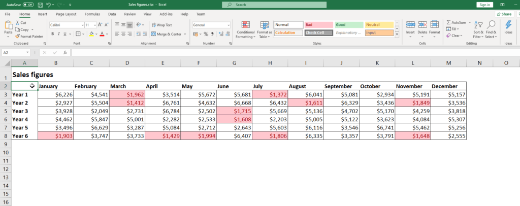 Conditional formatting, step 3: The result. You now have a nice overview of which months had low earnings.