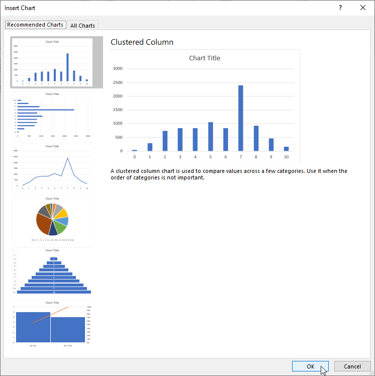 Inserting a chart, step 3: The Insert Chart window opens, choose a chart type that fits your data.