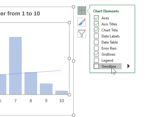 Add a trend line to your charts by clicking on the + icon next to the chart and selecting Trendline.